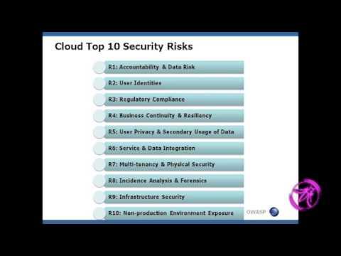 OWASP AppSecUSA 2011: Top Ten Risks with Cloud that will keep you Awake at Night