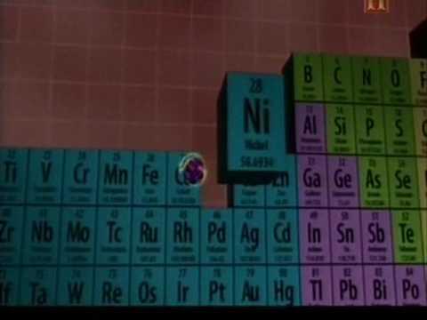 Situacion del niquel en la tabla periodica youtube situacion del niquel en la tabla periodica urtaz Choice Image