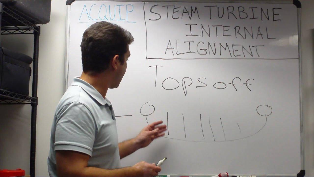 ACQUIP Steam Turbine Internal Alignment