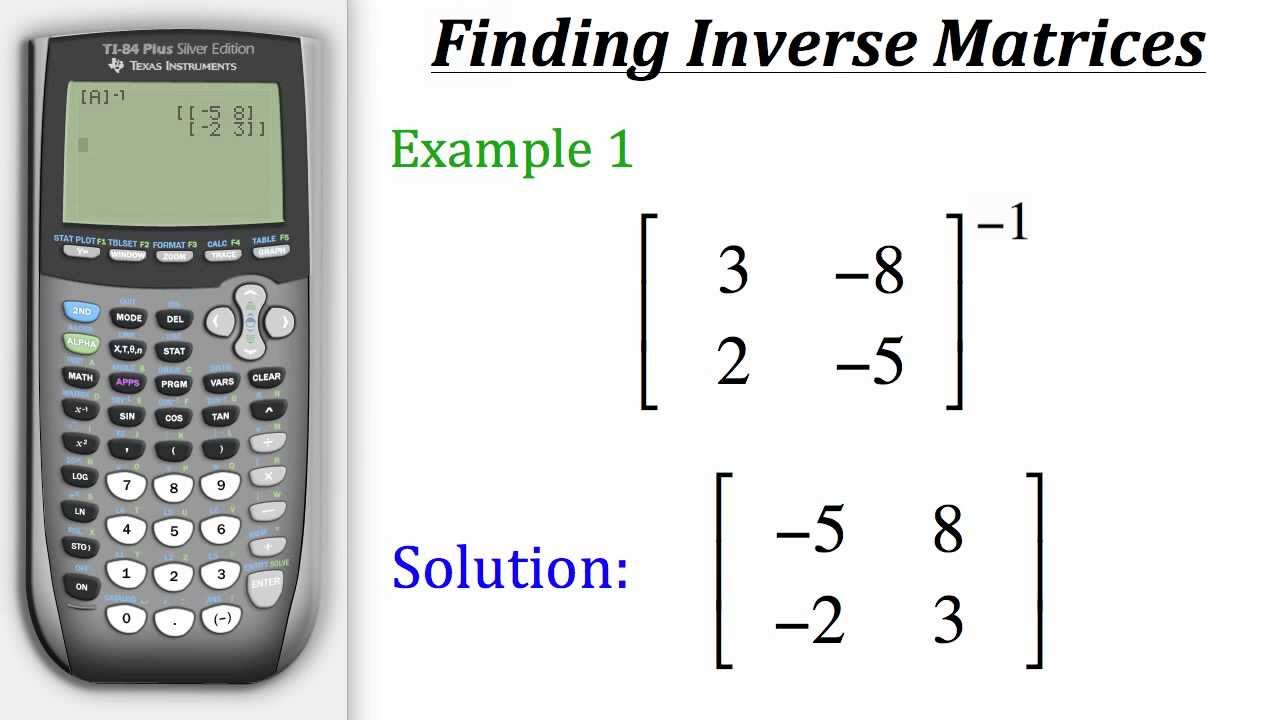 how to draw the inverse of a graph