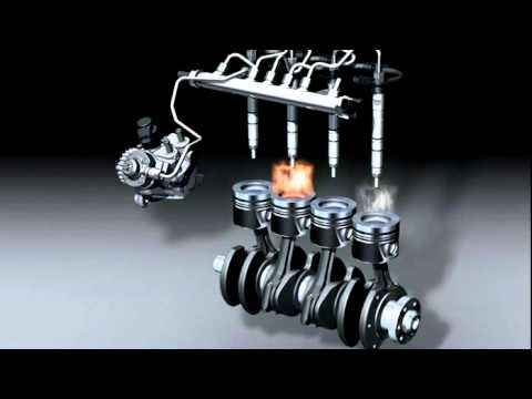 Audi Worldwide   Efficiency technologies   Engines   common rail system