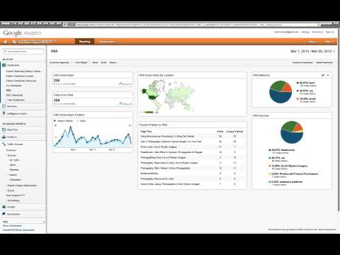 Tracking RSS In Google Analytics