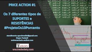 PRICE ACTION Profissional com o Ogro #1 - 7 suportes e resistências que o trader precisa conhecer