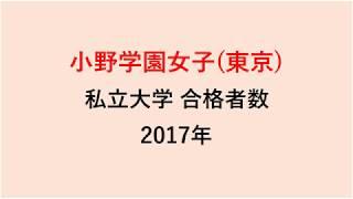 小野学園女子高校 大学合格者数 H29~H26年【グラフでわかる】
