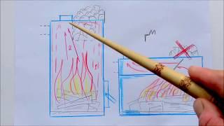 Устройство печи для бани (схемы, видео)