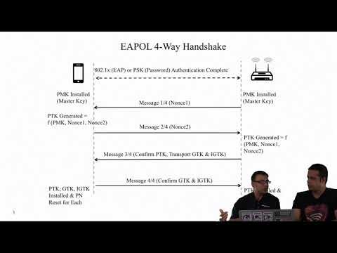Vulnerabilities in EAPOL 4-Way Handshake | Part 2 | WPA2 Key Installation KRACK Attacks