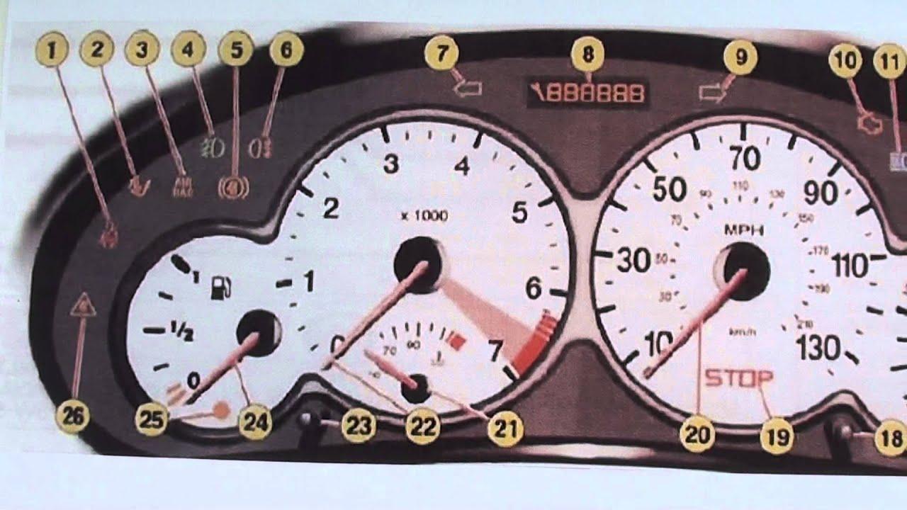 1996 Infiniti G20 Engine Diagram Peugeot 206 Dashboard Warning Lights Amp Symbols What They