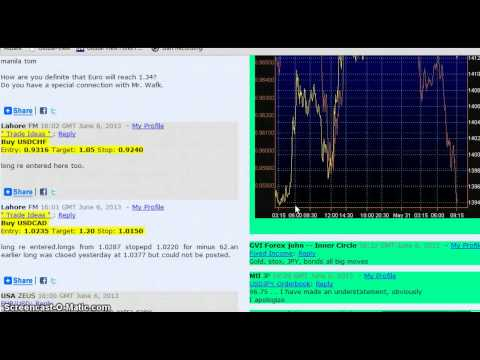 M 24 7 forex trading brokers