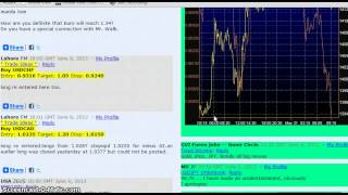 Global View Forex Trading | Forex Forum | Forex Brokers | Forex Currency Trading