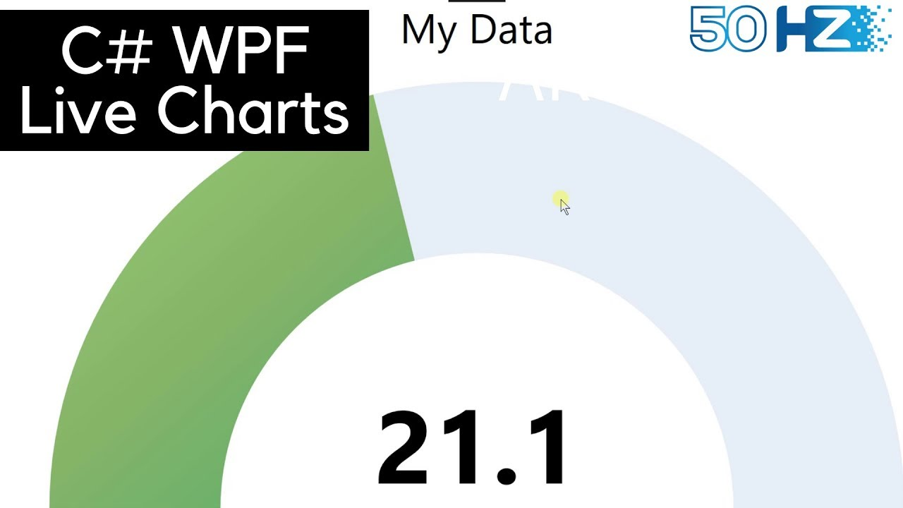C# WPF ThingSpeak GUI using LiveCharts