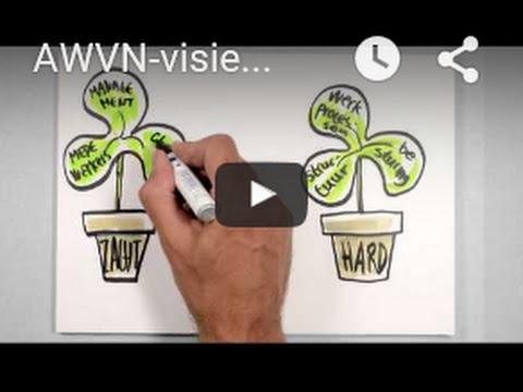 AWVN-visie op organiseren