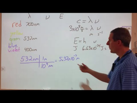 Calculating wavelength, energy and frequency of green laser light