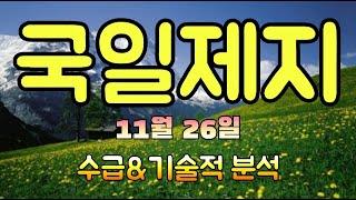 국일제지 - 11월 26일 수급&기술적 분석/박…