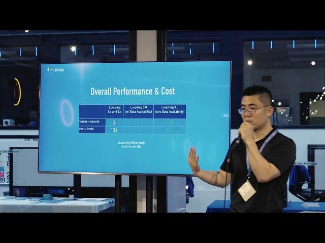Intro to Loopring's zkSNARK based DEX protocol