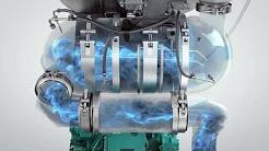 Volvo D8 - 2014 Engine Technology - Volvo Construction Equipment