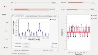 BPSK Signal in GNU Radio Companion