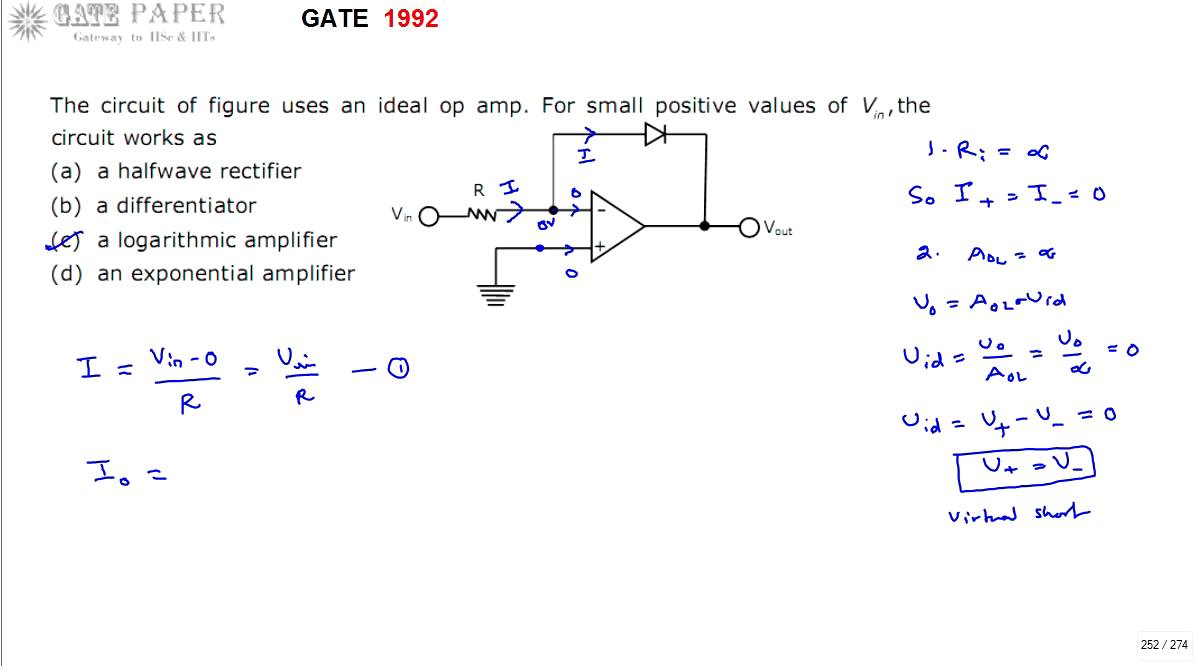 GATE 1992 ECE Operational Amplifier as Logarithmic Amplifier YouTube