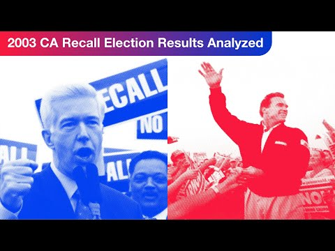 Recall Election Results Analyzed