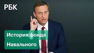 Фото Суд признал ФБК и штабы Навального экстремистскими организациями. История фонда