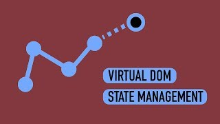 Moving Beyond Virtual DOM and State Management