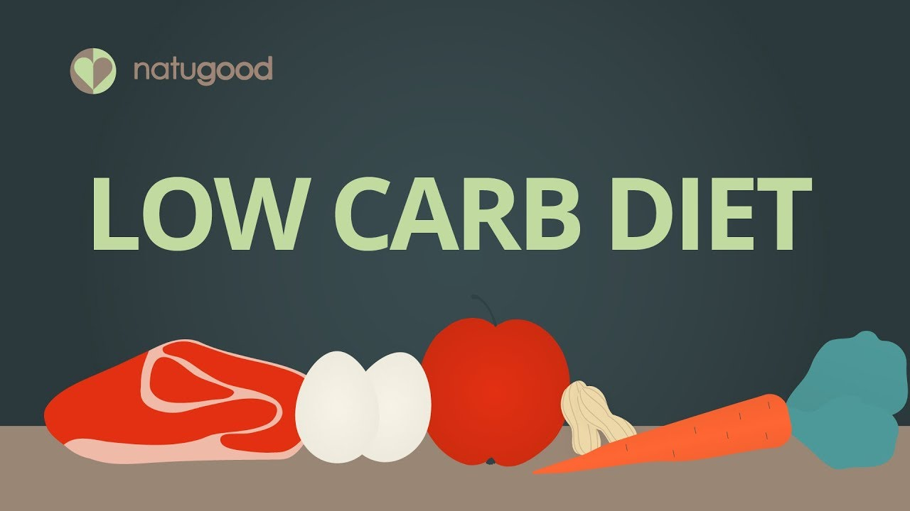 Low Carb Diet: How to lose weight and enjoy better health ...