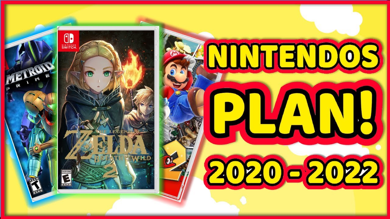 Nintendo's 2020-2022 Plans! | Nintendo directs & New Nintendo Switch Games!