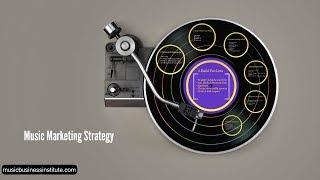 La musique Marketing: Stratégie [7 Étapes] (Business de la Musique Leçon MM-001)