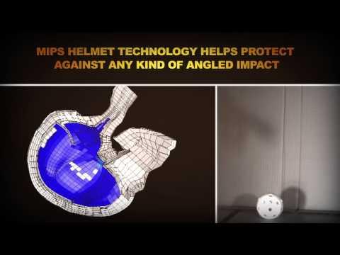 MIPS Helmet Technology