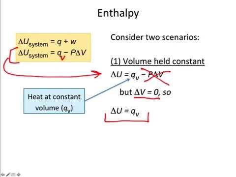 Enthalpy - YouTube