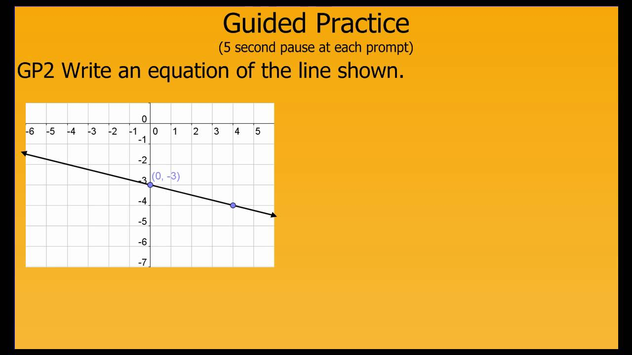 Writing Linear Equations In Slope Intercept Form