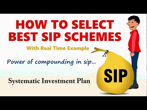 How to select SIP schemes ? Power of Compounding in SIP - [Hindi]