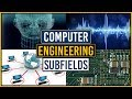 Computer Engineering Careers and Subfiel