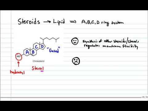 Steroids NSAIDS
