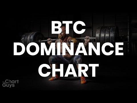 bitcoin-ethereum-litecoin-xrp-bnb-bch-bsv-dash-technical-analysis-chart-1//30/2020-by-chartguys.com
