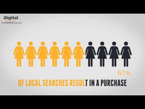 Why is Local SEO Important? | Orlando SEO Company