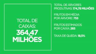Dados PES 2017/18