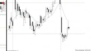 Live Trade Room Teaser Day Trading Dow Futures and Copper Futures; www.SlingshotFutures.com