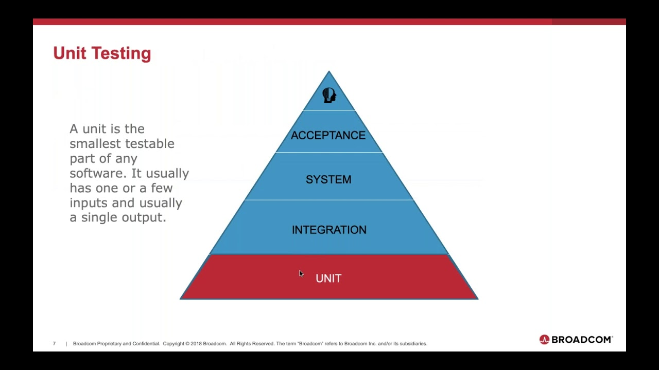 Modern Mainframe DevOps: Automated Testing Beyond Unit Testing for the  Mainframe
