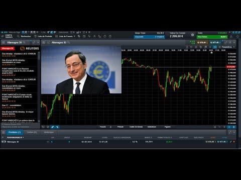 Live Trading BCE : Conférence de Presse de Mario DRAGHI du 26/04/2018