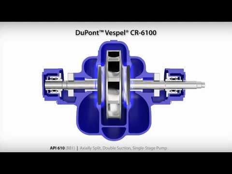 Dupont Vespel 174 Cr 6100 Wear Rings In An Axially Split