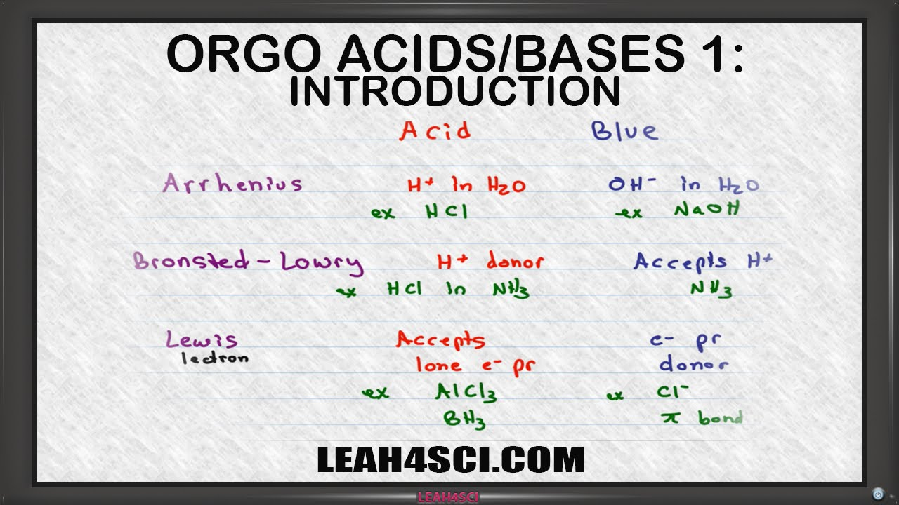 acid and base organic chemistry lab report Organic chemistry biology high school biology ap®︎ biology health & medicine electrical engineering  even if you've never set foot in a chemistry lab, chances are you know a thing or two about acids and bases for instance, have you drunk orange juice or cola  you may want to visit the chemistry section to see other acid-base.