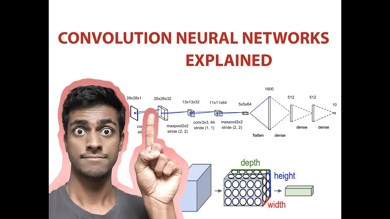Convolution Neural Networks - EXPLAINED