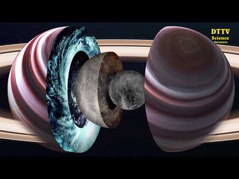 Saturn Documentary 4K   What's Inside this Mysterious Planet?