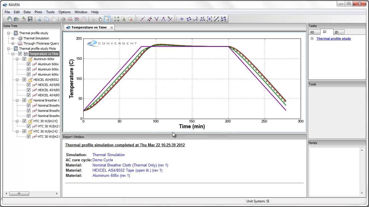 RAVEN Simulation Software | Convergent