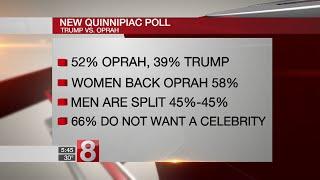 Quinnipiac poll pits Oprah versus Trump