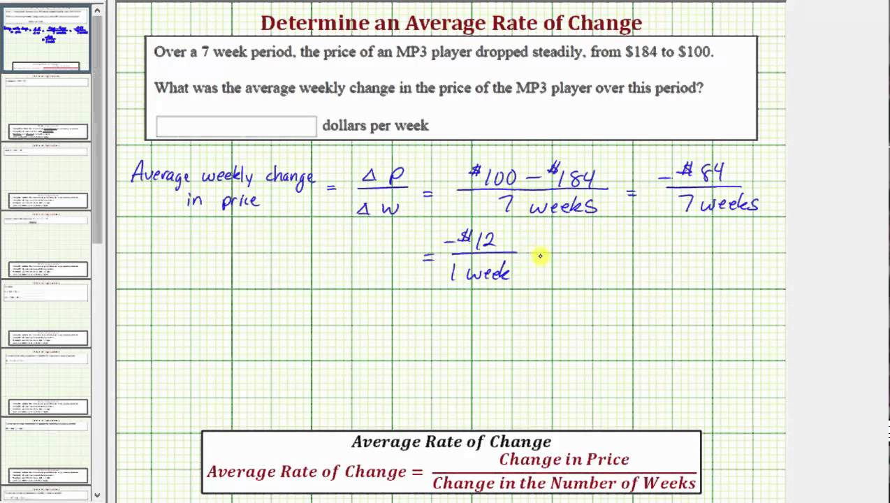 Forex average change in price