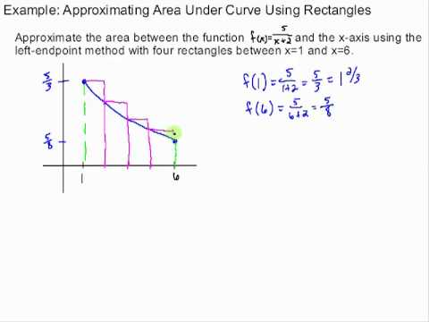 Example approximating area under a curve using rectangle youtube example approximating area under a curve using rectangle ccuart Images