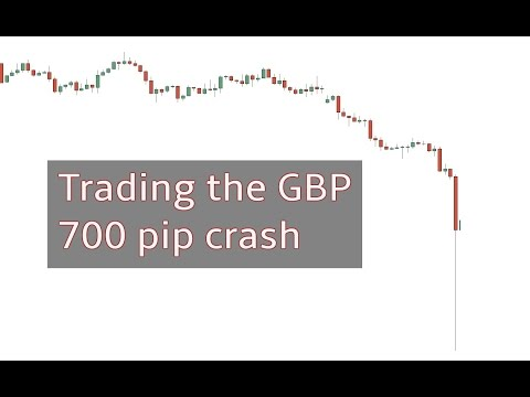 Trading the GBP crash ( EAP promotion )