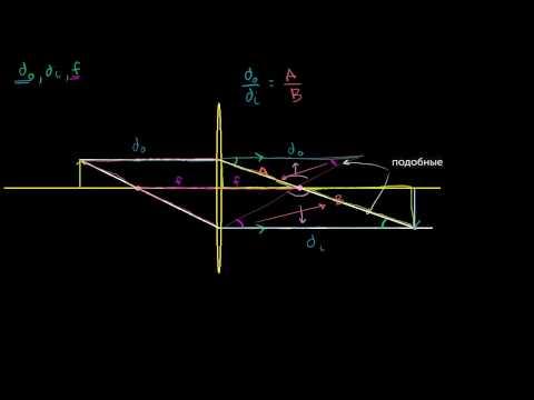 Шпаргалка Математические формулы Шпаргалка для ЕГЭ с