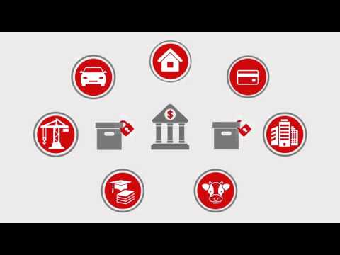 Oracle Financial Services Lending and Leasing - Origination